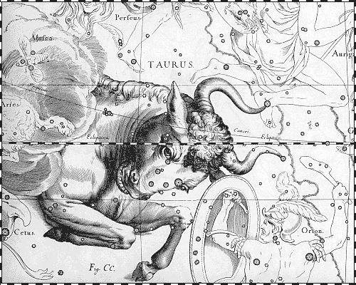 книга все про гороскоп