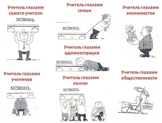 Стихи про школу - Раннее развитие детей